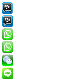 Instant Messaging Supports